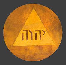 Tetragrammaton Nama Pribadi Dari Tuhanya Orang Israel
